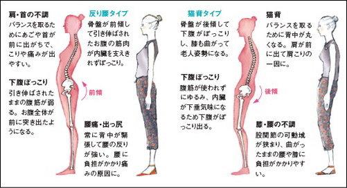 産後の骨盤は歪みやすい!日常の姿勢に要注意!